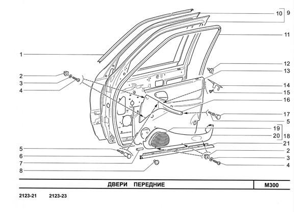 Ремонт передней двери нива шевроле